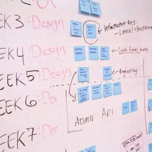 Essential Tools and Techniques for Project Management